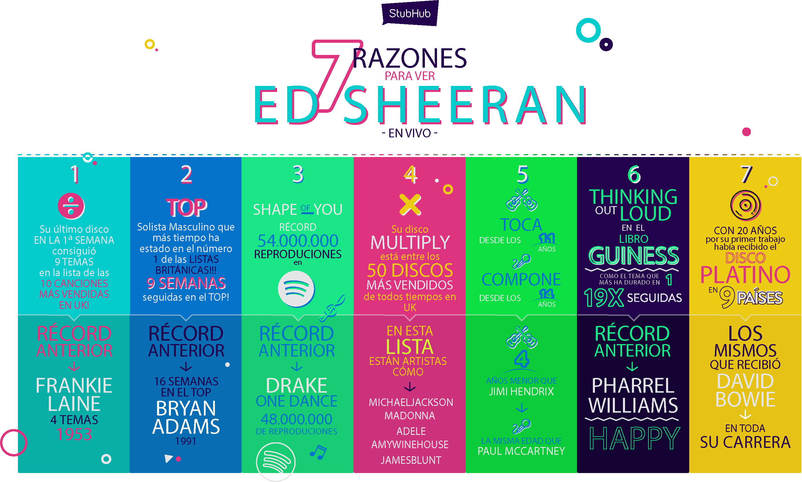 chicureo-radio-ed-sheeran